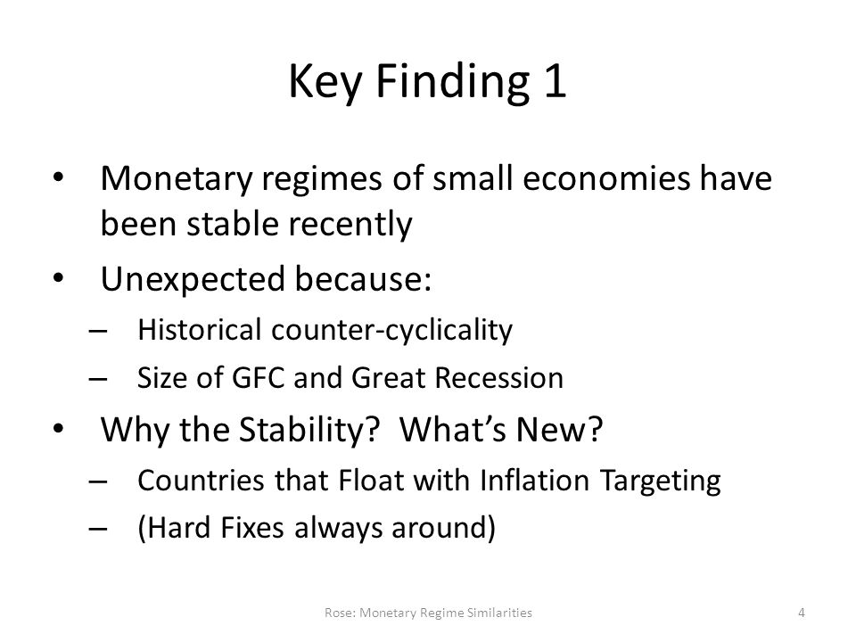Key Finding 1 Monetary regimes of small economies have been stable recently Unexpected because: – Historical counter-cyclicality – Size of GFC and Great Recession Why the Stability.