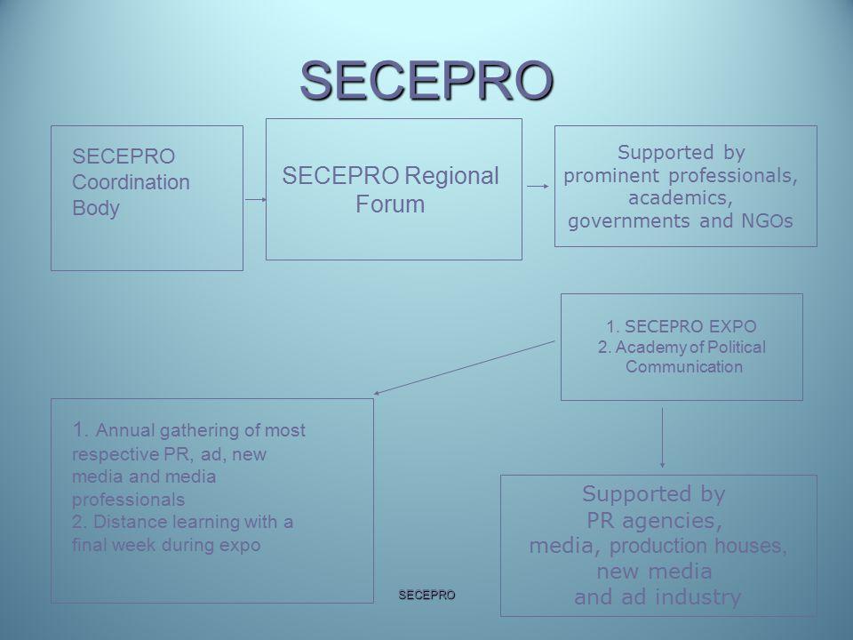 SECEPRO SECEPRO Regional Forum 1. SECEPRO EXPO 2.