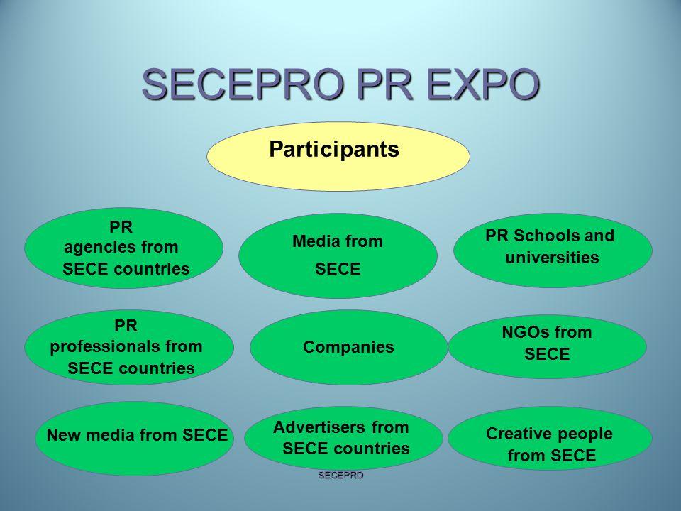 SECEPRO PR EXPO Participants PR agencies from SECE countries PR professionals from SECE countries New media from SECE Media from SECE Companies Advert