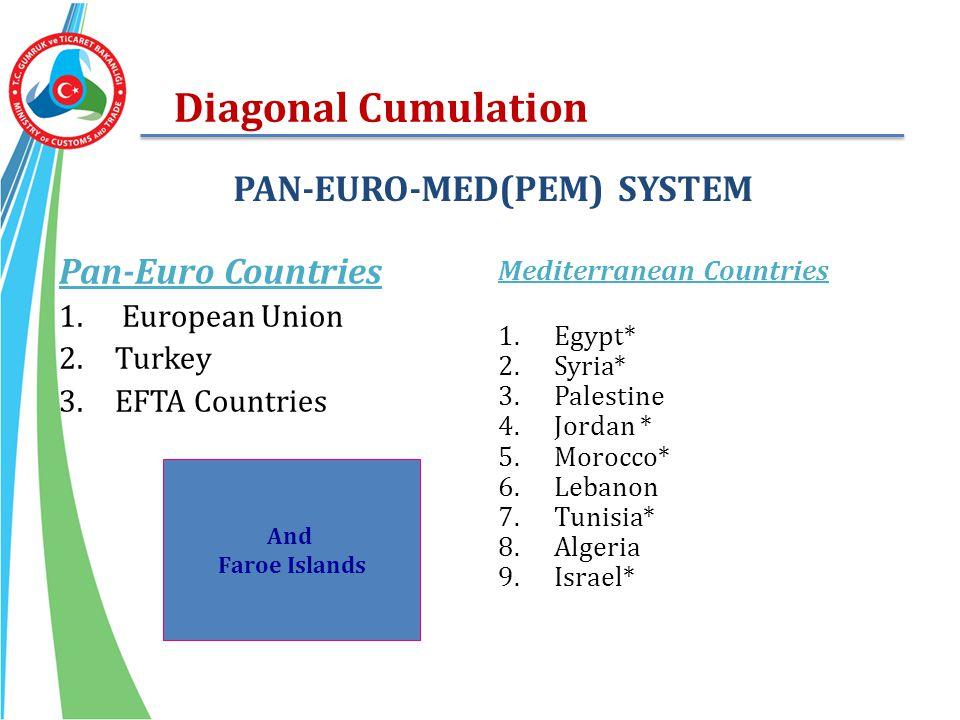 Diagonal Cumulation PAN-EURO-MED(PEM) SYSTEM Pan-Euro Countries 1. European Union 2.Turkey 3.EFTA Countries And Faroe Islands Mediterranean Countries