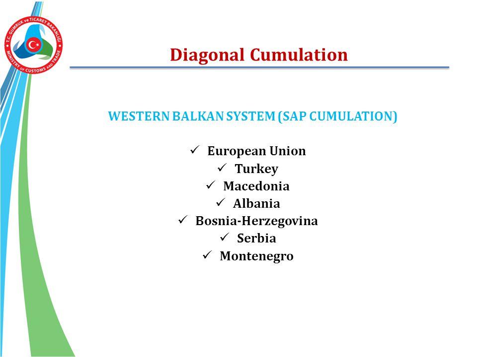 Diagonal Cumulation WESTERN BALKAN SYSTEM (SAP CUMULATION) European Union Turkey Macedonia Albania Bosnia-Herzegovina Serbia Montenegro