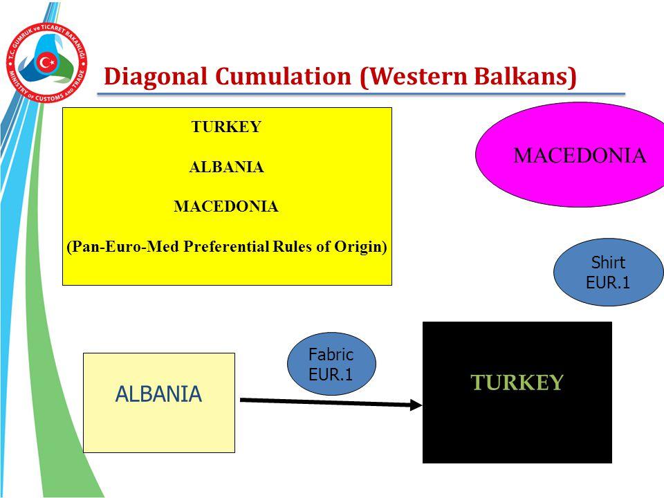 Diagonal Cumulation (Western Balkans) ALBANIA TURKEY Fabric EUR.1 Shirt EUR.1 MACEDONIA TURKEY ALBANIA MACEDONIA (Pan-Euro-Med Preferential Rules of O