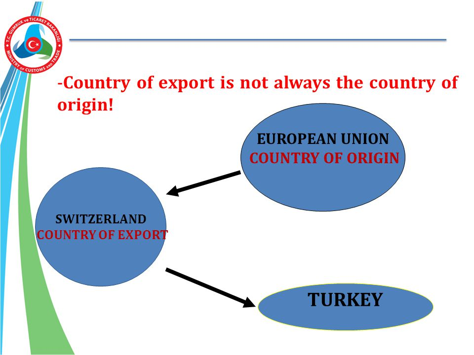 -Country of export is not always the country of origin! EUROPEAN UNION COUNTRY OF ORIGIN SWITZERLAND COUNTRY OF EXPORT TURKEY