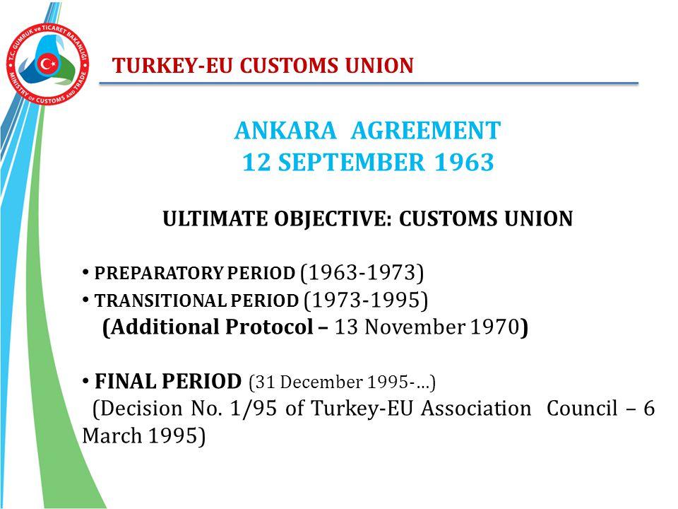 TURKEY-EU CUSTOMS UNION ANKARA AGREEMENT 12 SEPTEMBER 1963 ULTIMATE OBJECTIVE: CUSTOMS UNION PREPARATORY PERIOD (1963-1973) TRANSITIONAL PERIOD (1973-