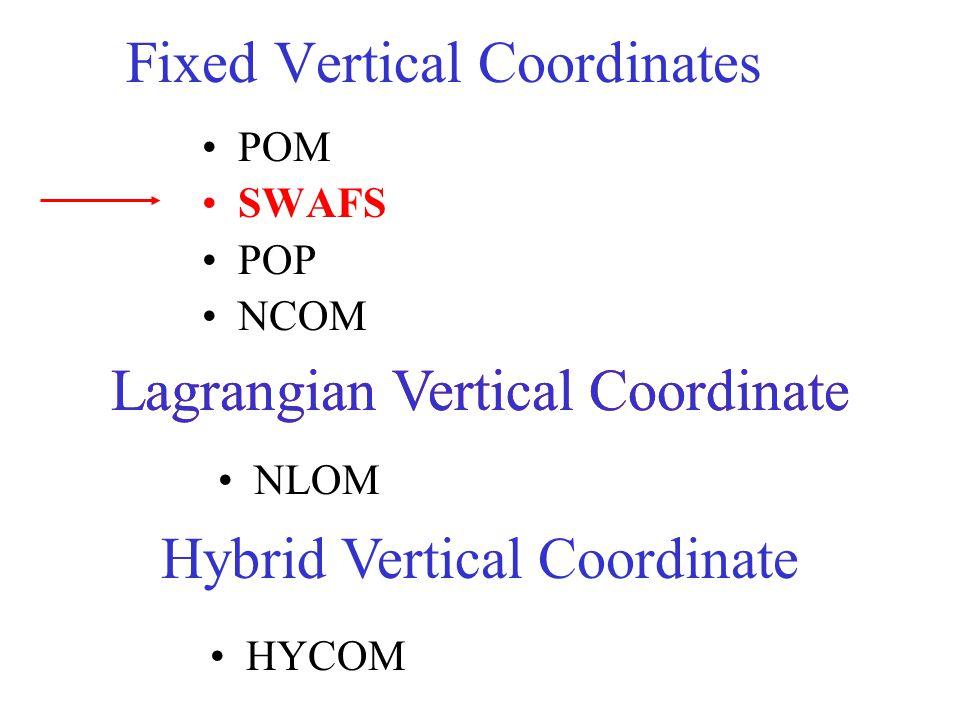 Fixed Vertical Coordinates POM SWAFS POP NCOM Lagrangian Vertical Coordinate NLOM Hybrid Vertical Coordinate HYCOM Lagrangian Vertical Coordinate