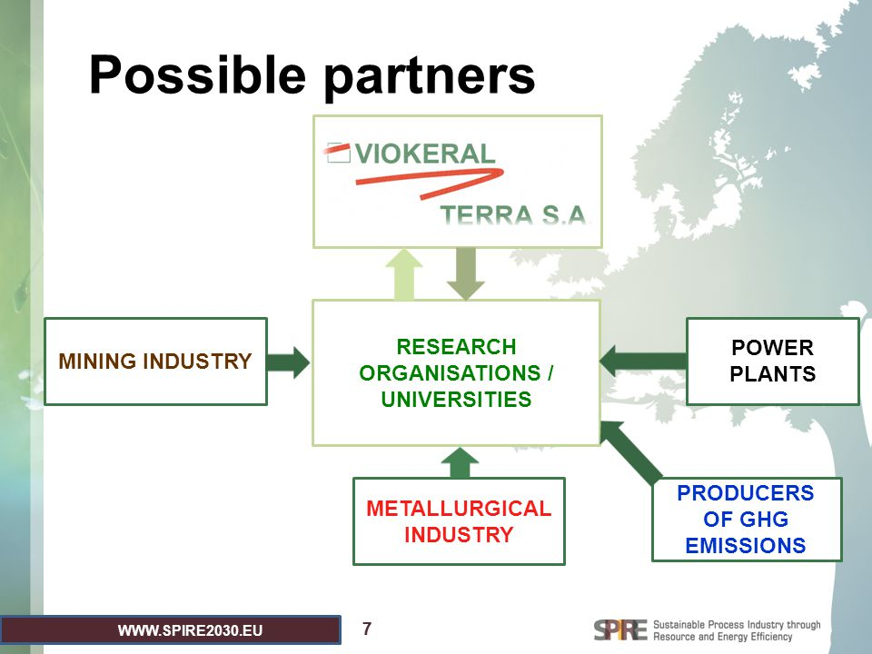WWW.SPIRE2030.EU Possible partners 77 POWER PLANTS PRODUCERS OF GHG EMISSIONS MINING INDUSTRY METALLURGICAL INDUSTRY RESEARCH ORGANISATIONS / UNIVERSI