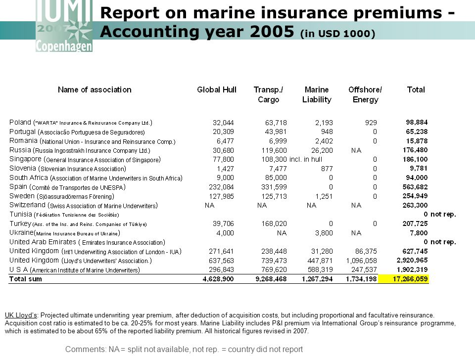 Report on marine insurance premiums - Accounting year 2005 (in USD 1000) Comments: NA = split not available, not rep. = country did not report UK Lloy