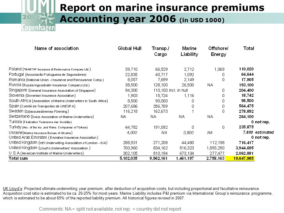 Report on marine insurance premiums Accounting year 2006 (in USD 1000) Comments: NA = split not available, not rep. = country did not report UK Lloyd'