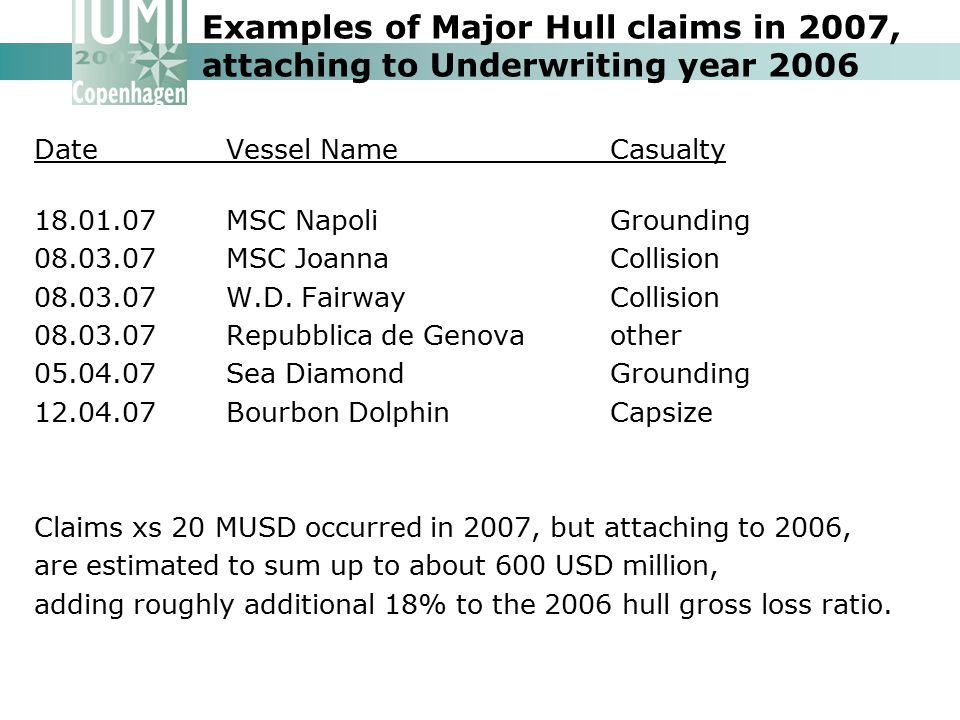 Examples of Major Hull claims in 2007, attaching to Underwriting year 2006 Date Vessel Name Casualty 18.01.07 MSC Napoli Grounding 08.03.07 MSC Joanna
