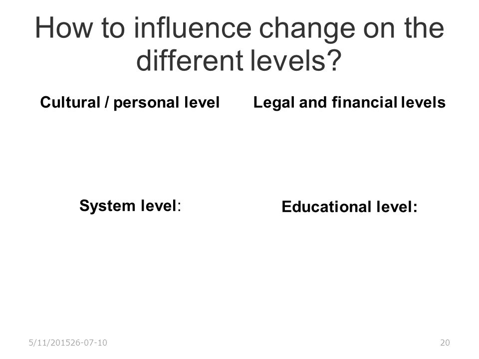 How to influence change on the different levels.