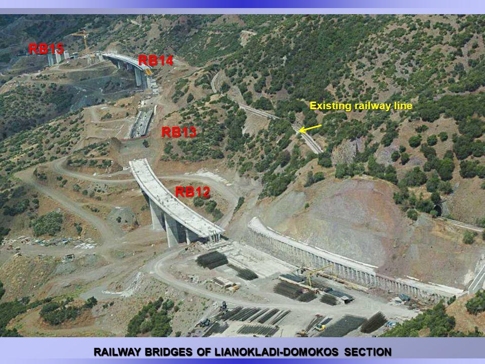 RB12 RB13 RB14 RB15 Existing railway line RAILWAY BRIDGES OF LIANOKLADI-DOMOKOS SECTION