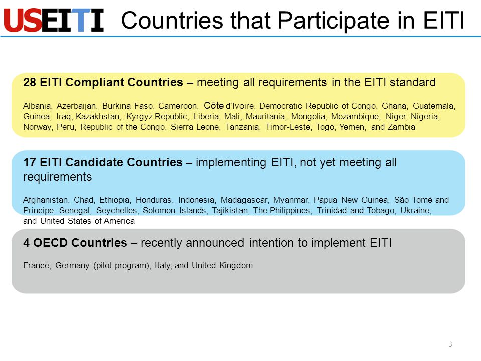 Countries that Participate in EITI 3 28 EITI Compliant Countries – meeting all requirements in the EITI standard Albania, Azerbaijan, Burkina Faso, Ca