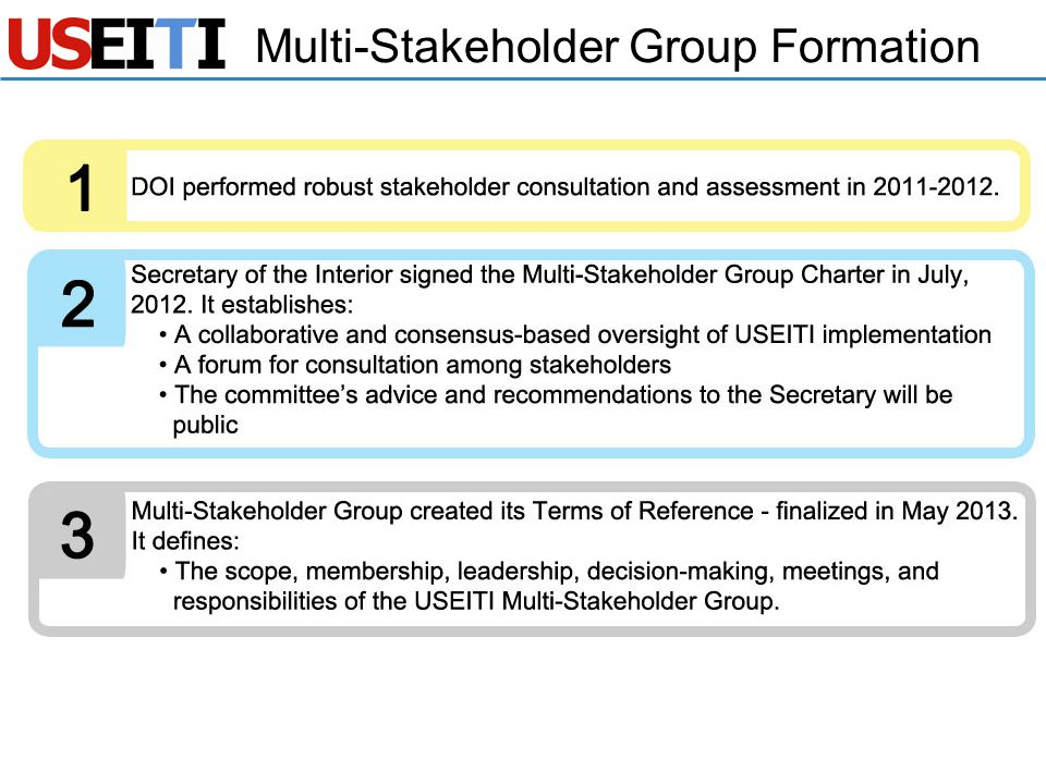 Multi-Stakeholder Group Formation 7