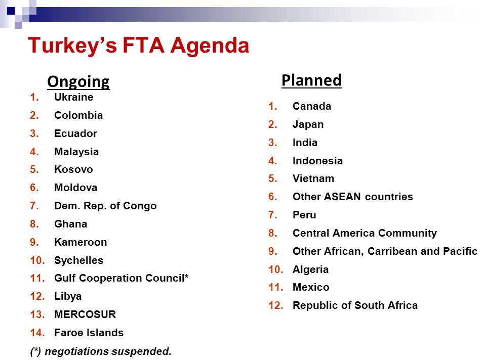 Ongoing Planned 1.Ukraine 2.Colombia 3.Ecuador 4.Malaysia 5.Kosovo 6.Moldova 7.Dem.