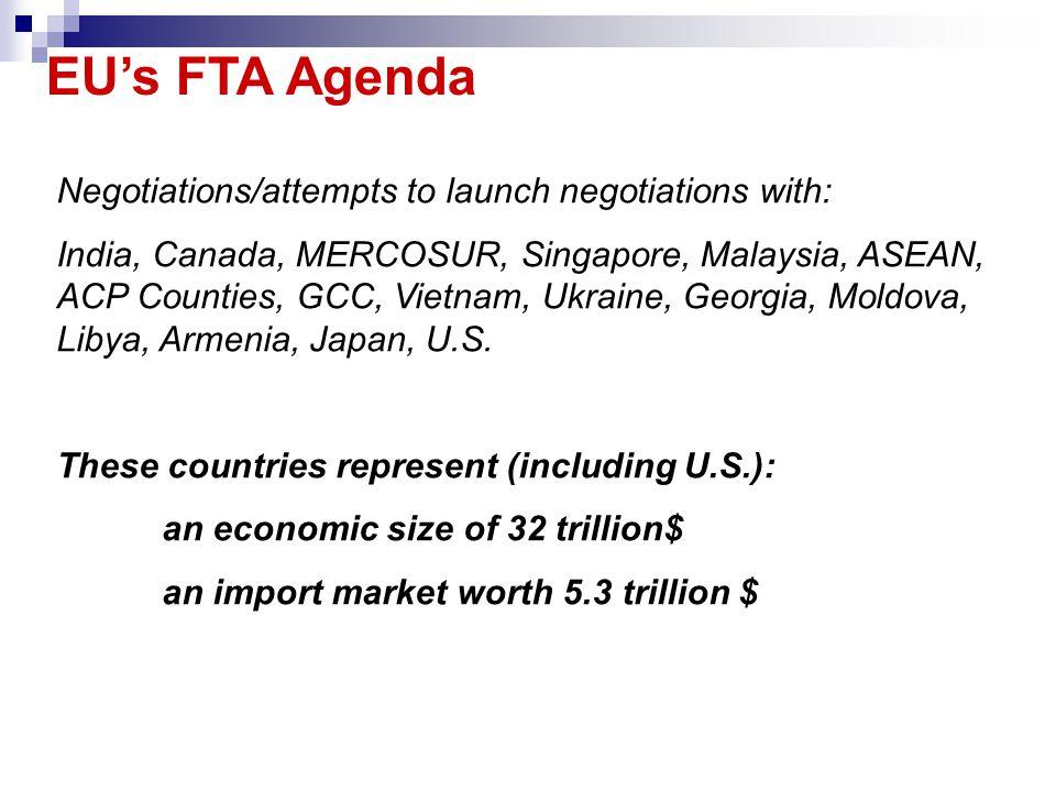 EU's FTA Agenda Negotiations/attempts to launch negotiations with: India, Canada, MERCOSUR, Singapore, Malaysia, ASEAN, ACP Counties, GCC, Vietnam, Ukraine, Georgia, Moldova, Libya, Armenia, Japan, U.S.