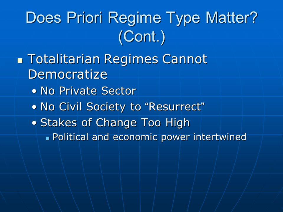 Does Priori Regime Type Matter? (Cont.) Totalitarian Regimes Cannot Democratize Totalitarian Regimes Cannot Democratize No Private SectorNo Private Se