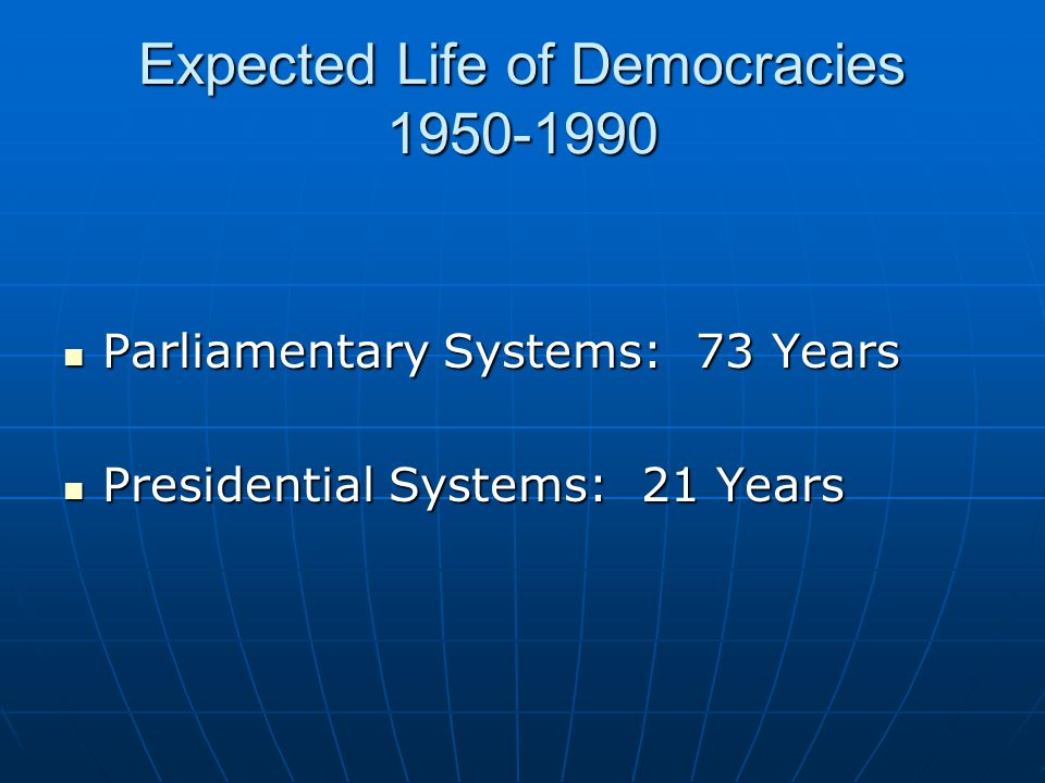 Expected Life of Democracies 1950-1990 Parliamentary Systems: 73 Years Parliamentary Systems: 73 Years Presidential Systems: 21 Years Presidential Systems: 21 Years