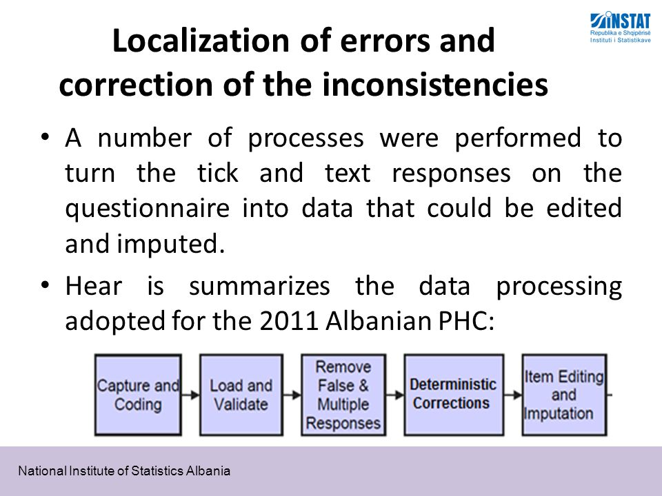 National Institute of Statistics Albania Localization of errors and correction of the inconsistencies A number of processes were performed to turn the tick and text responses on the questionnaire into data that could be edited and imputed.