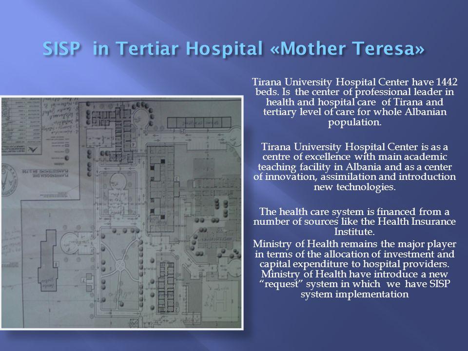Tirana University Hospital Center have 1442 beds.