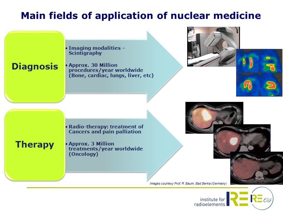 Main fields of application of nuclear medicine Images courtesy Prof.