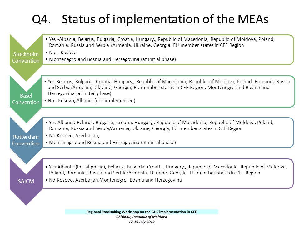 Q4.Status of implementation of the MEAs Stockholm Convention Yes -Albania, Belarus, Bulgaria, Croatia, Hungary,, Republic of Macedonia, Republic of Mo