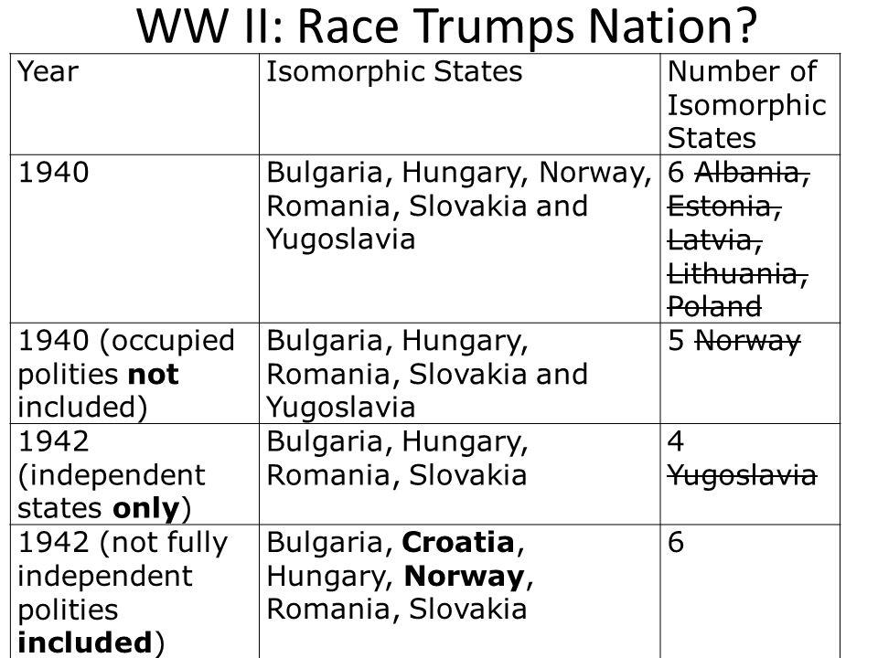 WW II: Race Trumps Nation.