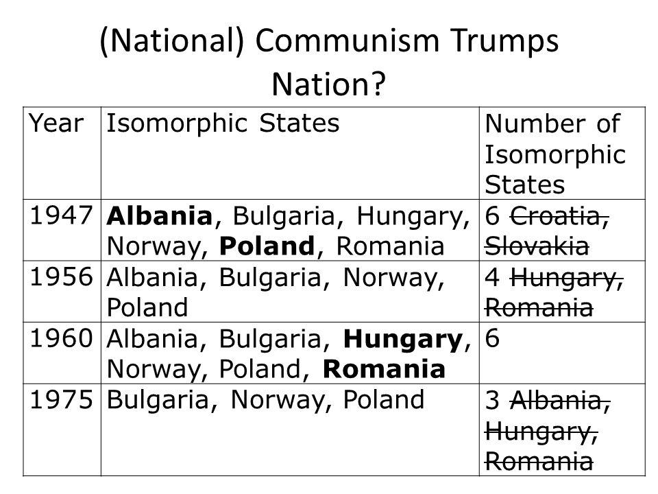 (National) Communism Trumps Nation.