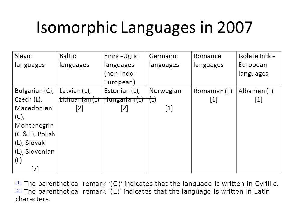 Isomorphic Languages in 2007 Slavic languages Baltic languages Finno-Ugric languages (non-Indo- European) Germanic languages Romance languages Isolate Indo- European languages Bulgarian (C), Czech (L), Macedonian (C), Montenegrin (C & L), Polish (L), Slovak (L), Slovenian (L) [7] Latvian (L), Lithuanian (L) [2] Estonian (L), Hungarian (L) [2] Norwegian (L) [1] Romanian (L) [1] Albanian (L) [1] [1] The parenthetical remark '(C)' indicates that the language is written in Cyrillic.