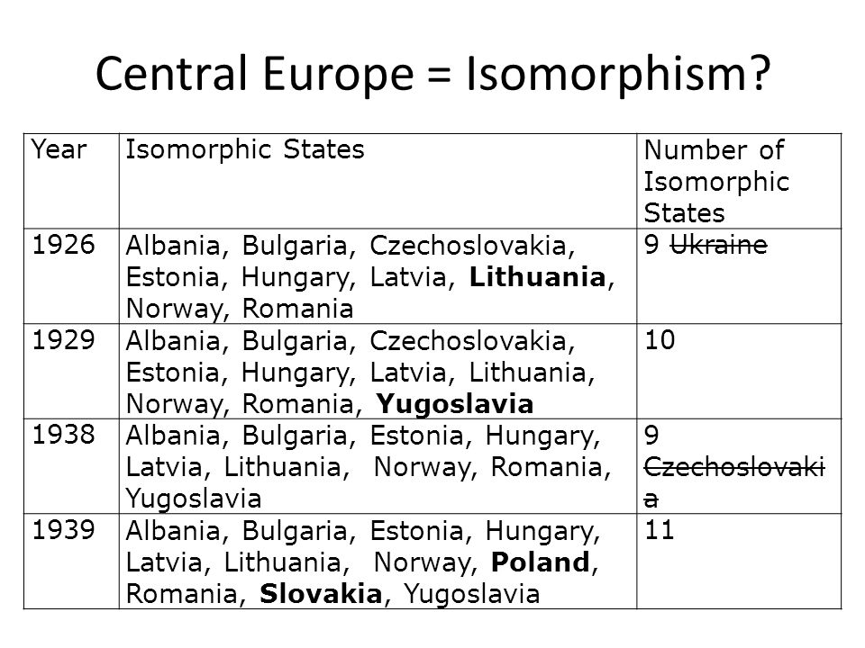 Central Europe = Isomorphism.