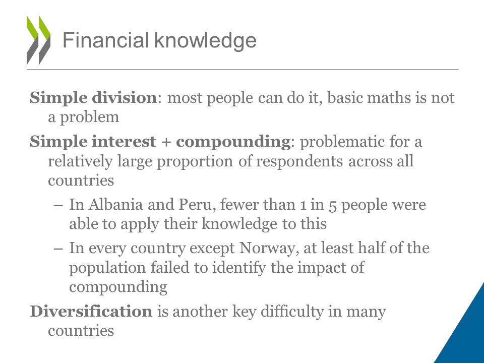 Eight knowledge questions – rescaled to 0- 100 – high knowledge with at least 3/4 of correct answers In AL, AR, NO, PE, ZA fewer than half of the respondents achieved a high score No country had more than 70% of their population who could answer at least 3/4 of the questions Percentage of respondents who gave at least ¾ correct answers to the financial knowledge questions