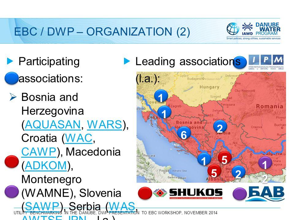 UTILITY BENCHMARKING IN THE DANUBE, DWP PRESENTATION TO EBC WORKSHOP, NOVEMBER 2014 EBC / DWP – ORGANIZATION (2)  Participating associations:  Bosnia and Herzegovina (AQUASAN, WARS), Croatia (WAC, CAWP), Macedonia (ADKOM), Montenegro (WAMNE), Slovenia (SAWP), Serbia (WAS, AWTSE, IPN - l.a.)AQUASANWARSWAC CAWPADKOMSAWPWAS AWTSEIPN  Albania (SHUKALB), Kosovo (SHUKOS - l.a.)  Bulgaria (BWA - l.a)BWA 6 6 2 2 2 2 1 1 5 5 5 5 1212 1212  Leading associations (l.a.): 1 1 1 1