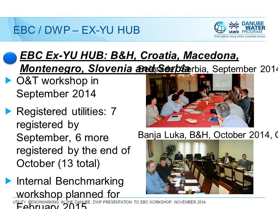 UTILITY BENCHMARKING IN THE DANUBE, DWP PRESENTATION TO EBC WORKSHOP, NOVEMBER 2014 EBC / DWP – EX-YU HUB EBC Ex-YU HUB: B&H, Croatia, Macedona, Montenegro, Slovenia and Serbia  O&T workshop in September 2014  Registered utilities: 7 registered by September, 6 more registered by the end of October (13 total)  Internal Benchmarking workshop planned for February 2015  Next exercise in March '15 Banja Luka, B&H, October 2014, O&T (part II) Belgrade, Serbia, September 2014, O&T (part I)