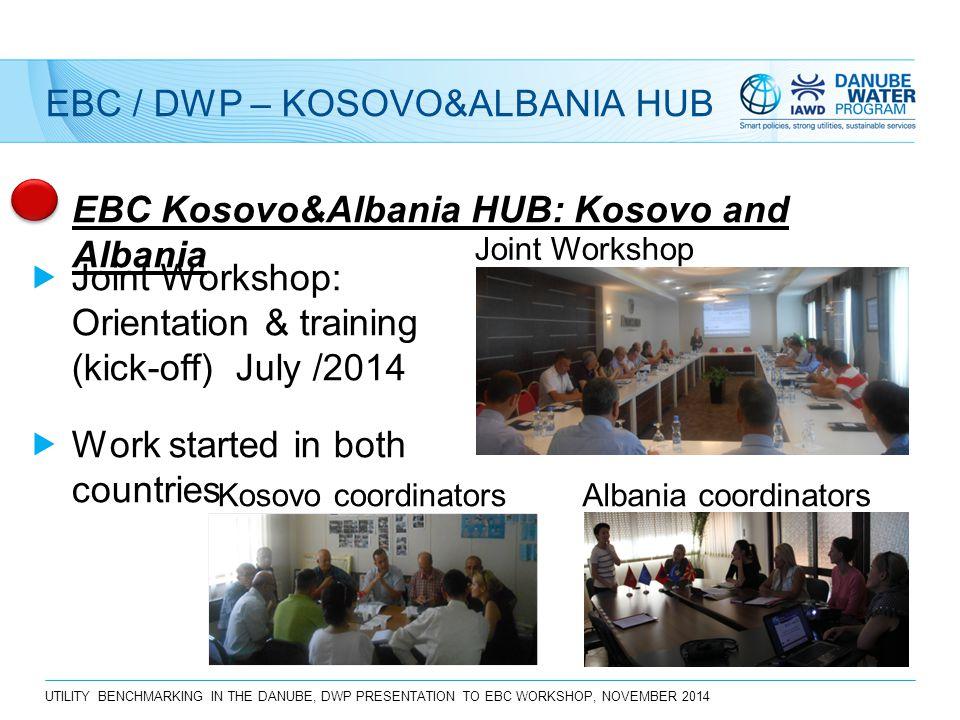 UTILITY BENCHMARKING IN THE DANUBE, DWP PRESENTATION TO EBC WORKSHOP, NOVEMBER 2014 EBC / DWP – KOSOVO&ALBANIA HUB EBC Kosovo&Albania HUB: Kosovo and Albania  Joint Workshop: Orientation & training (kick-off) July /2014  Work started in both countries Albania coordinators Joint Workshop Kosovo coordinators