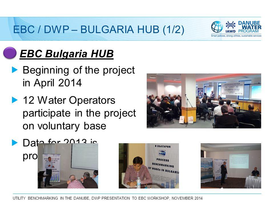 UTILITY BENCHMARKING IN THE DANUBE, DWP PRESENTATION TO EBC WORKSHOP, NOVEMBER 2014 EBC / DWP – BULGARIA HUB (1/2) EBC Bulgaria HUB  Beginning of the