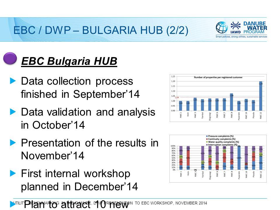 UTILITY BENCHMARKING IN THE DANUBE, DWP PRESENTATION TO EBC WORKSHOP, NOVEMBER 2014 EBC / DWP – BULGARIA HUB (2/2) EBC Bulgaria HUB  Data collection