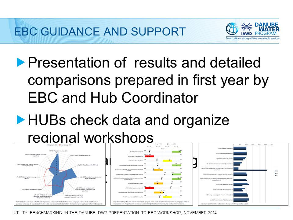 UTILITY BENCHMARKING IN THE DANUBE, DWP PRESENTATION TO EBC WORKSHOP, NOVEMBER 2014 EBC GUIDANCE AND SUPPORT  Presentation of results and detailed co