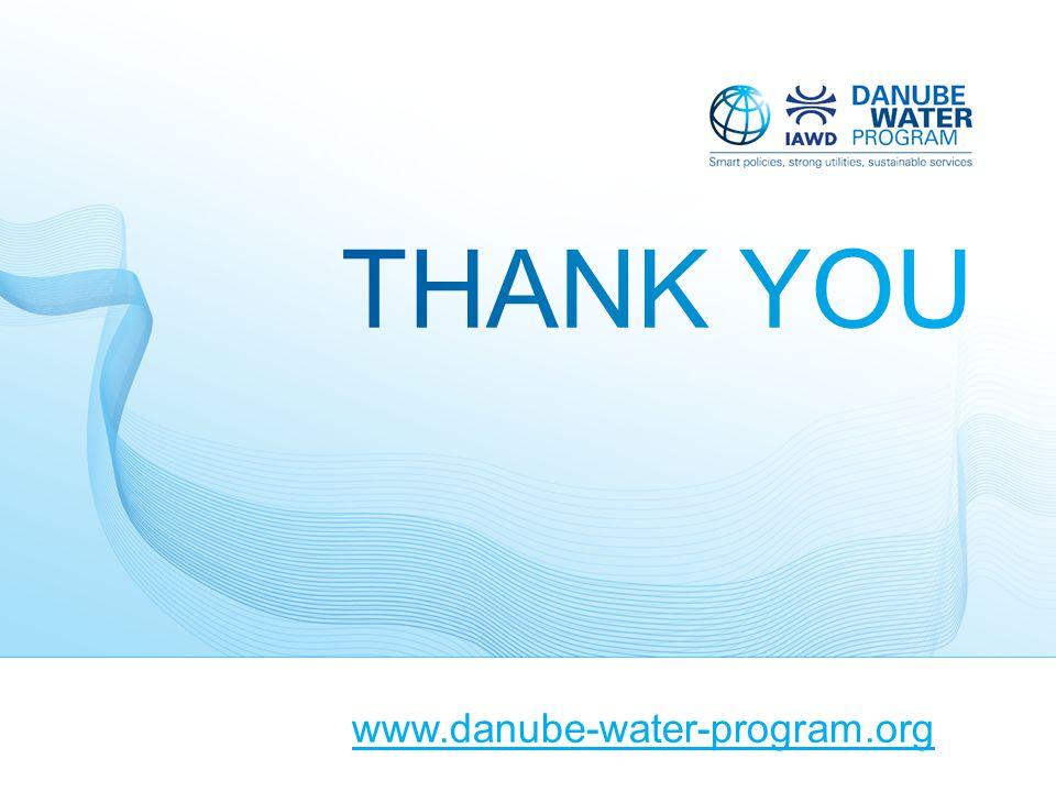 www.danube-water-program.org