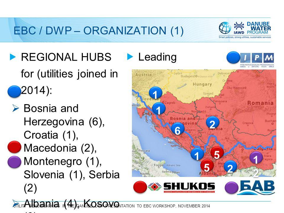 UTILITY BENCHMARKING IN THE DANUBE, DWP PRESENTATION TO EBC WORKSHOP, NOVEMBER 2014  Leading associations (l.a.): EBC / DWP – ORGANIZATION (1)  REGIONAL HUBS for (utilities joined in 2014):  Bosnia and Herzegovina (6), Croatia (1), Macedonia (2), Montenegro (1), Slovenia (1), Serbia (2)  Albania (4), Kosovo (6)  Bulgaria (12)  (Ukraine)  Total utilities by Nov'14: 35 1 1 1 1 6 6 2 2 2 2 1 1 5 5 5 5 1212 1212