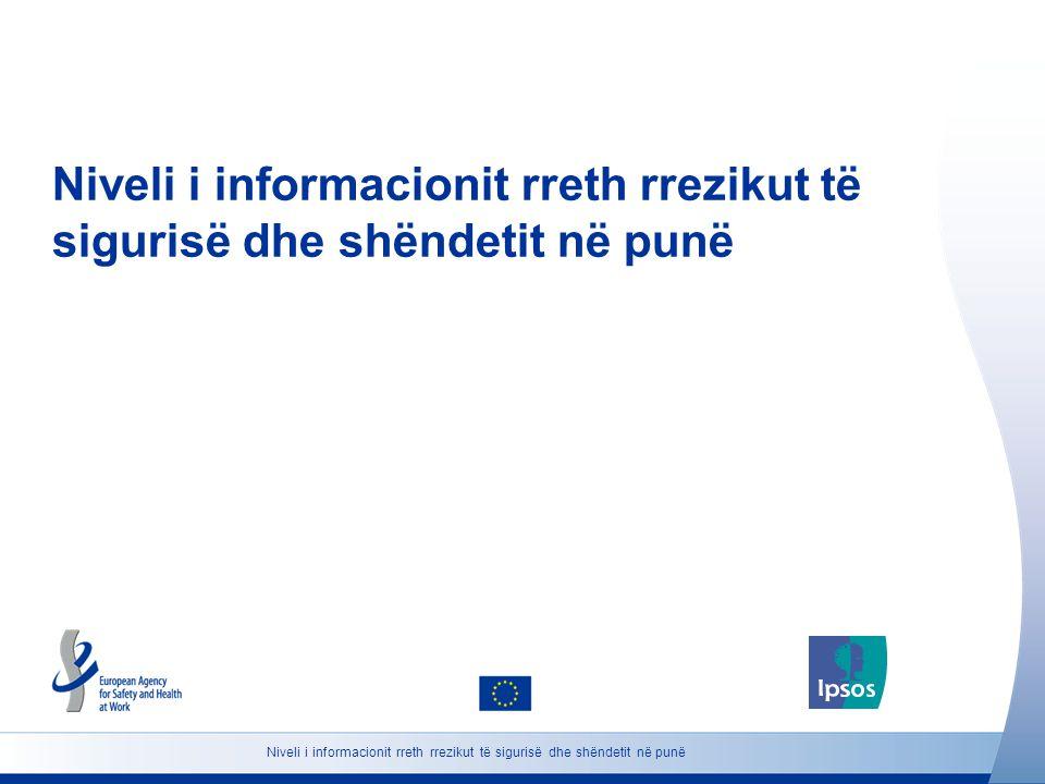 Niveli i informacionit rreth rrezikut të sigurisë dhe shëndetit në punë