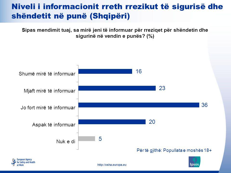13 http://osha.europa.eu Për të gjithë: Popullata e moshës 18+ Niveli i informacionit rreth rrezikut të sigurisë dhe shëndetit në punë (Shqipëri) Shum