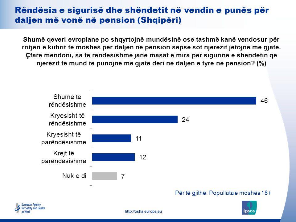 19 http://osha.europa.eu Për të gjithë: Popullata e moshës 18+ Rëndësia e sigurisë dhe shëndetit në vendin e punës për daljen më vonë në pension (Shqi