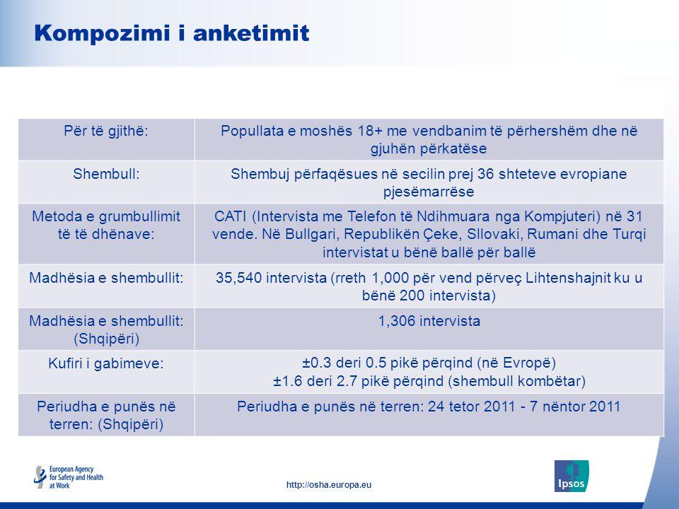 13 http://osha.europa.eu Për të gjithë: Popullata e moshës 18+ Niveli i informacionit rreth rrezikut të sigurisë dhe shëndetit në punë (Shqipëri) Shumë mirë të informuar Mjaft mirë të informuar Jo fort mirë të informuar Aspak të informuar Nuk e di Sipas mendimit tuaj, sa mirë jeni të informuar për rreziqet për shëndetin dhe sigurinë në vendin e punës.