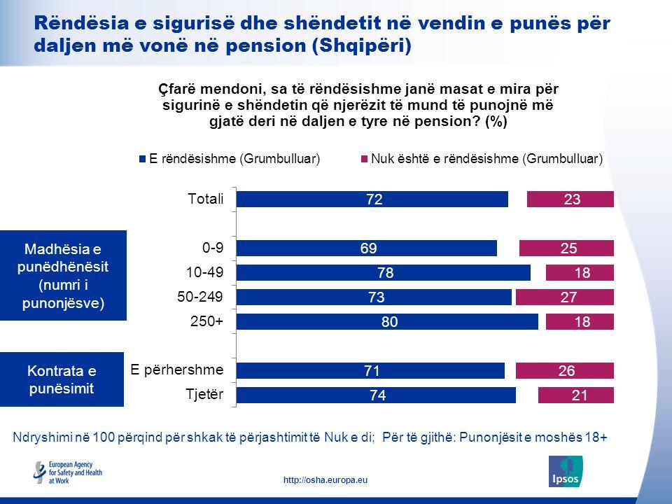 21 http://osha.europa.eu Ndryshimi në 100 përqind për shkak të përjashtimit të Nuk e di; Për të gjithë: Punonjësit e moshës 18+ Kontrata e punësimit M