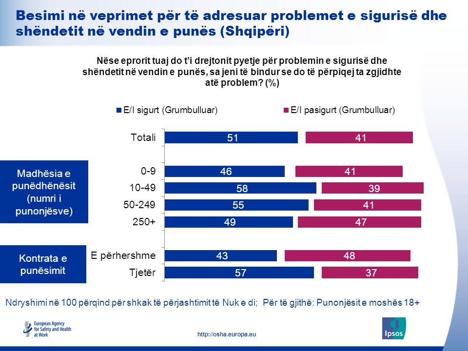 27 http://osha.europa.eu Ndryshimi në 100 përqind për shkak të përjashtimit të Nuk e di; Për të gjithë: Punonjësit e moshës 18+ Kontrata e punësimit M