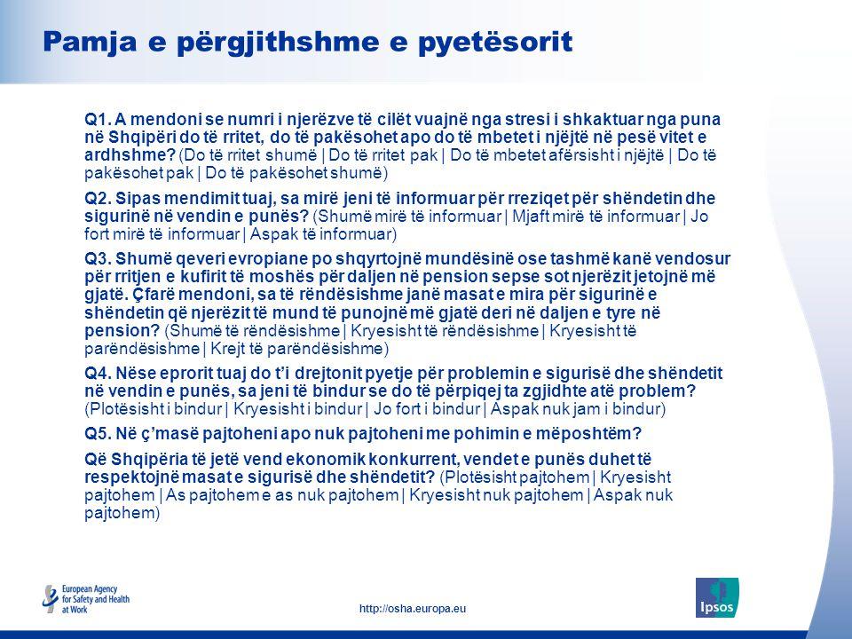 14 http://osha.europa.eu Ndryshimi në 100 përqind për shkak të përjashtimit të Nuk e di; Për të gjithë: Popullata e moshës 18+ Gjinia Mosha Statusi i punësimit Sipas mendimit tuaj, sa mirë jeni të informuar për rreziqet për shëndetin dhe sigurinë në vendin e punës.