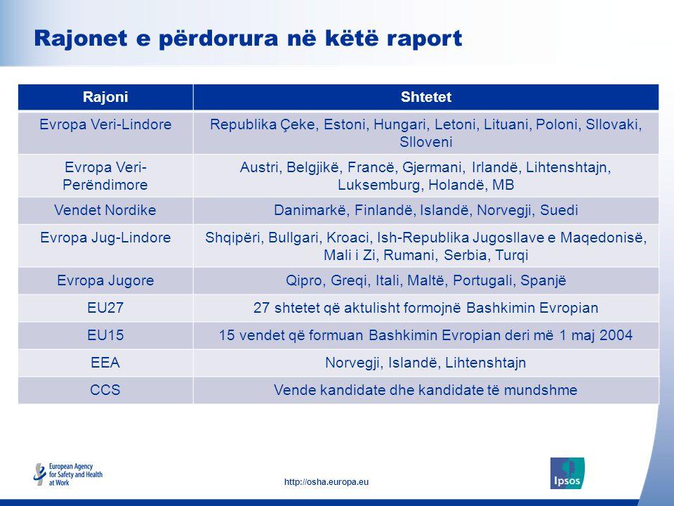 16 http://osha.europa.eu Ndryshimi në 100 përqind për shkak të përjashtimit të Nuk e di; Për të gjithë: Popullata e moshës 18+ Niveli i informacionit rreth rrezikut të sigurisë dhe shëndetit në punë Sipas mendimit tuaj, sa mirë jeni të informuar për rreziqet për shëndetin dhe sigurinë në vendin e punës.
