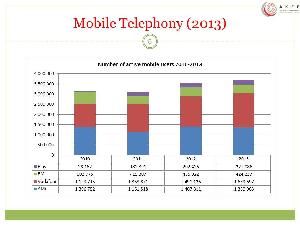 Mobile Telephony (2013) 5