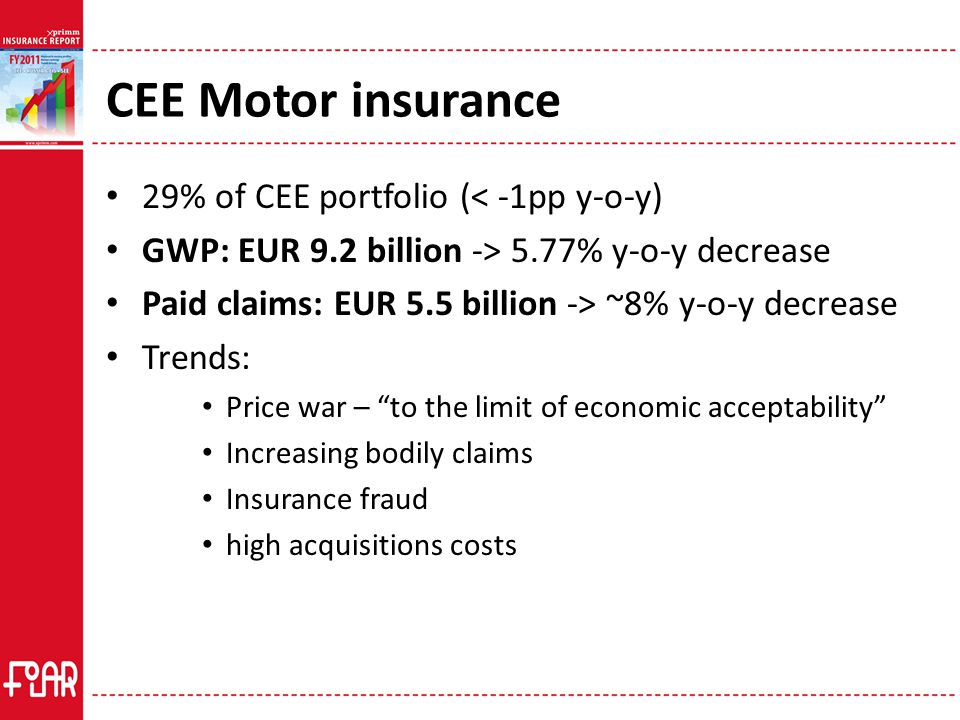 CEE Motor insurance 29% of CEE portfolio (< -1pp y-o-y) GWP: EUR 9.2 billion -> 5.77% y-o-y decrease Paid claims: EUR 5.5 billion -> ~8% y-o-y decrease Trends: Price war – to the limit of economic acceptability Increasing bodily claims Insurance fraud high acquisitions costs