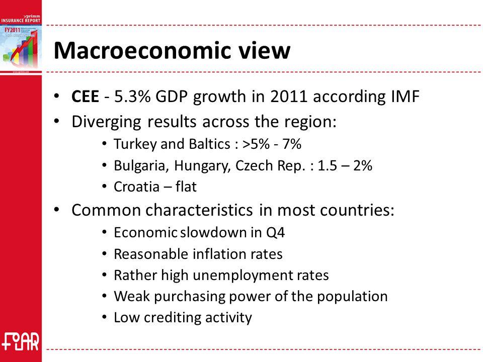 Macroeconomic view CIS - 4.5% GDP growth in 2011 according Eurasian Development Bank (except Georgia).