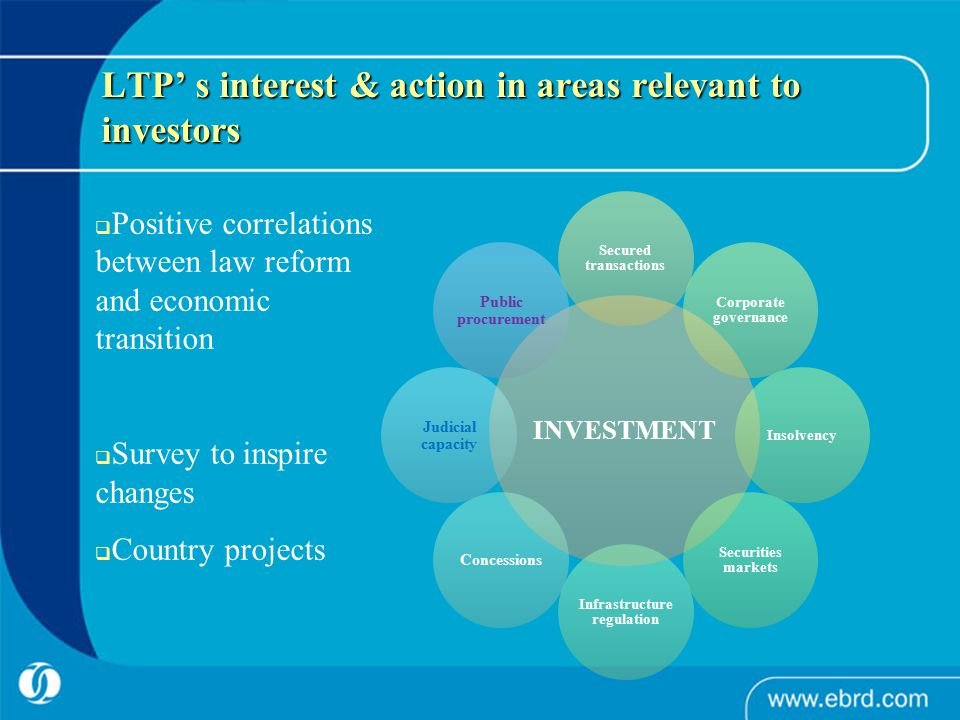 LTP' s interest & action in areas relevant to investors INVESTMENT Secured transactions Corporate governance Insolvency Securities markets Infrastructure regulation Concessions Judicial capacity Public procurement  Positive correlations between law reform and economic transition  Survey to inspire changes  Country projects